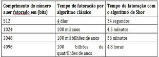 criptografia_quantica