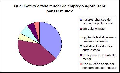Grafico_pesquisa