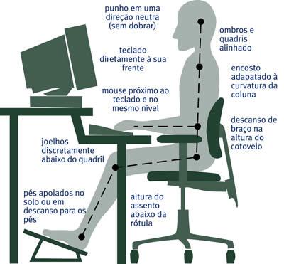 postura_saude_computador